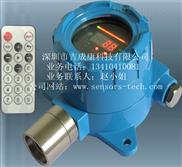 吉成康ST-1000一氧化碳氣體探測器供應商