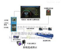 SV-ASM汽车雷竞技官网手机版下载尾气检测线
