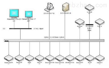 光伏电站智能监控系统(techu3000)