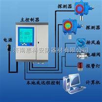 液化氣氣體檢測儀,液化氣報警器