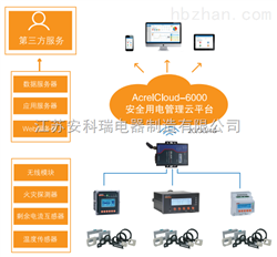 漏电监控运维云平台/智慧用电管理平台