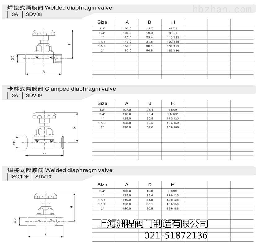 g81f卫生级隔膜阀图片
