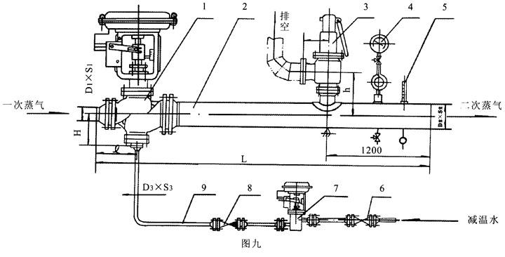 减温减压阀,减压阀 【资料简介】 减温减压装置配置 蒸汽流量8t/h图片