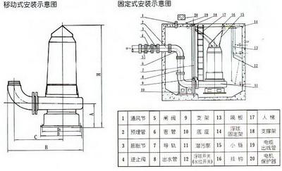 潜水排污泵安装示意图