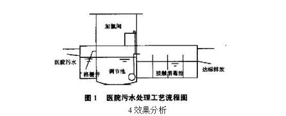 南昌次氯酸钠发生器--真正免安装