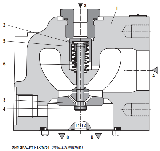 rexroth单向阀,力士乐先导式单向阀图片