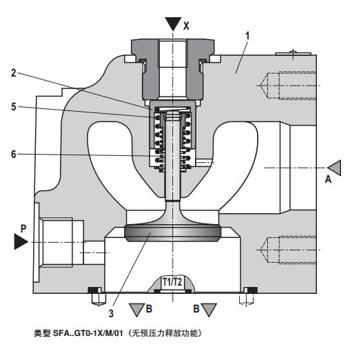 及在快速闭合运动中为压力机上的主液压缸等充液.图片