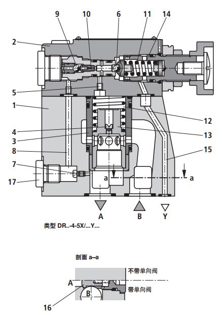 力士乐dr型先导式减压阀图片