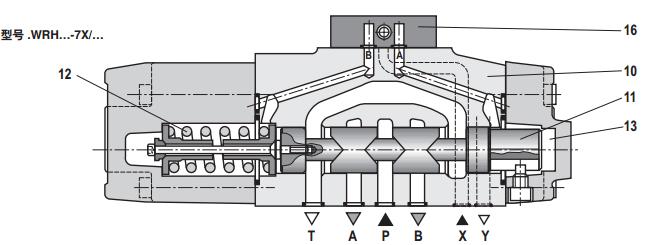 哪里下载力士乐.wrz(e).和.wrh.型比例方向阀的选型资料图片