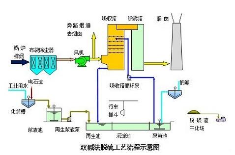 电厂工作 矢量图