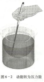 离心泵的工作原理