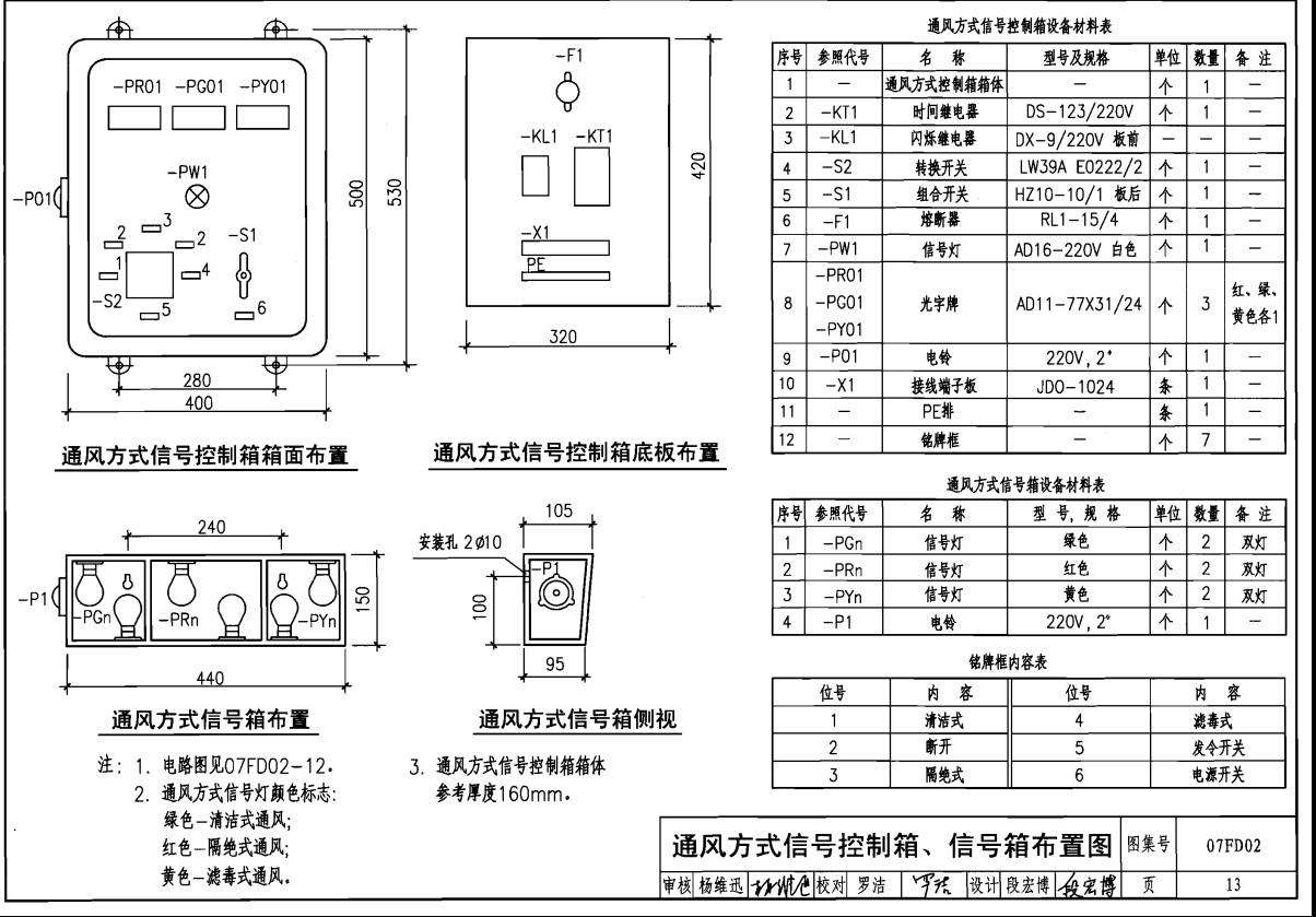 人防通风方式信号控制箱与人防呼叫按钮结合