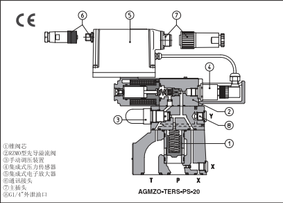 atos先导式比例溢流阀,agmzo-a-20/315/y 现货图片
