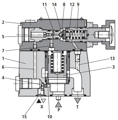 双腔油箱转换阀结构图