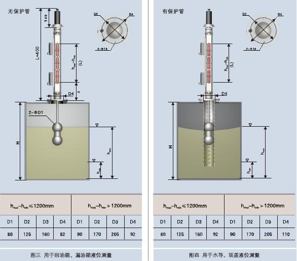 油箱磁���kk.K�ފ�_uhz-58/do 无护套管顶装式磁翻板液位计
