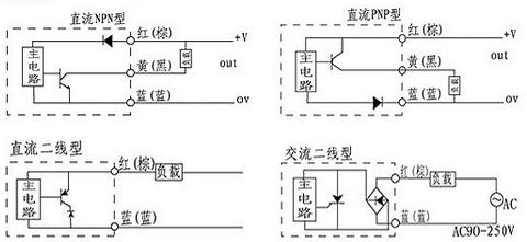 接线图: bi2-m12e-an6x-h1141