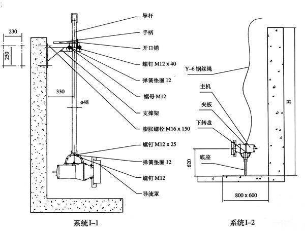 水搅拌机安装系统i/ii型图片