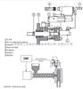 供应CKZ-XL-NN-10-63/28*0012-A-PS/GP,阿托斯壁厚控制数控伺服执行器
